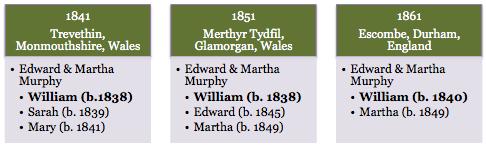 Edward Murphy Family